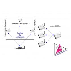 Location PACK EMETTEUR / RECEPTEUR DMX 2,4 Ghz - jusqu'à 700 mètres